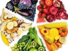 УзнавайТут Цветная диета для похудения: меню на семь дней